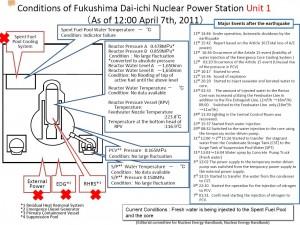 jordbävning japan 2011 fukushima